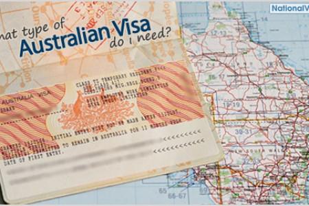 Những thay đổi về chính sách visa du học Úc